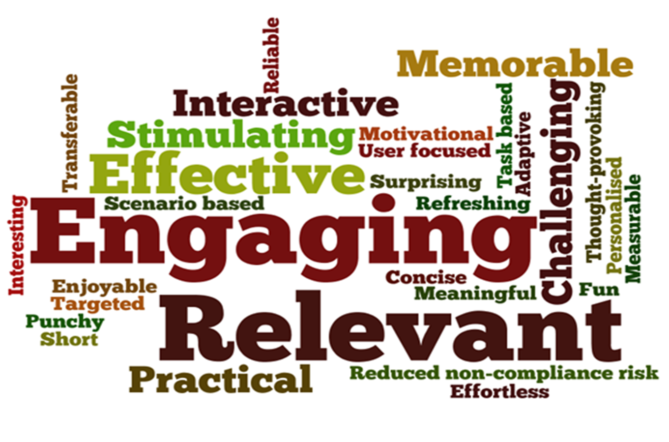 How I Used Wordle As A Basic Tna Tool Good To Great